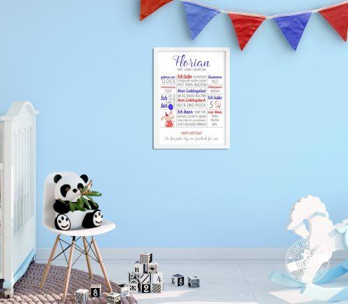 Babyprint fürs Babyzimmer