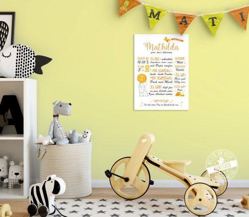 Erinnerungen sammeln erstes Babyjahr