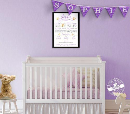 Babyzimmer mit Print