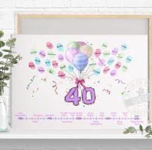 Geschenk zum runden Geburtstag, Print für Fingerabdrücke mit persönlichen Lebenszeitstrahl