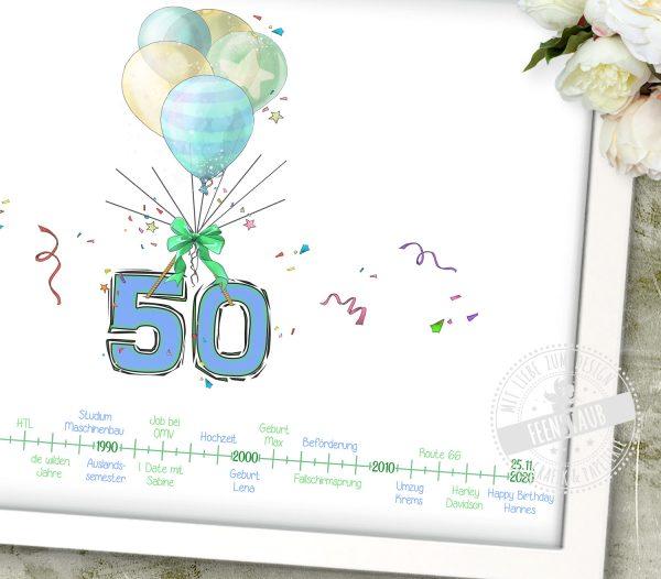 Geburtstagsprint zum 50. Geburtstag