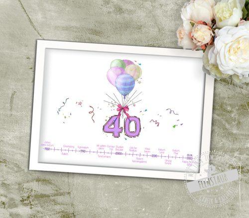 Geburtstagsprint zum runden Geburtstag mit personalisierten Zeitstrahl