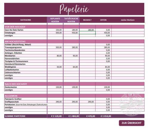 übersichtlicher budgetplaner mit vorgaben zum ausfüllen