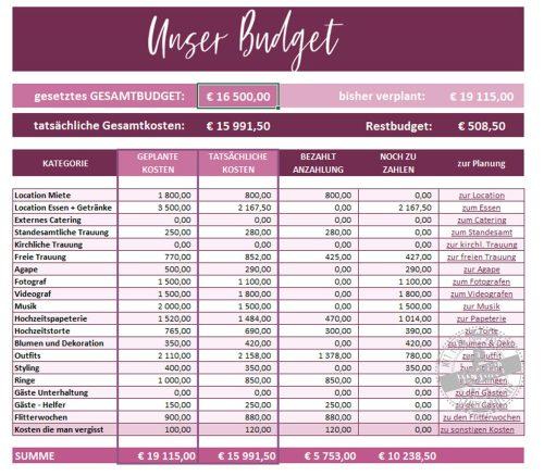 hochzeitsbudgetplaner in excel